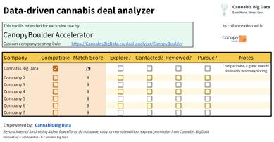 CannabisInvestorDealAnalyzer_CanopyBoulderSample
