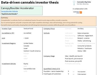 CannabisInvestorThesis_CanopyBoulderSample_cropped