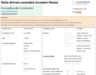 CannabisInvestorThesis_CanopyBoulderSample_cropped