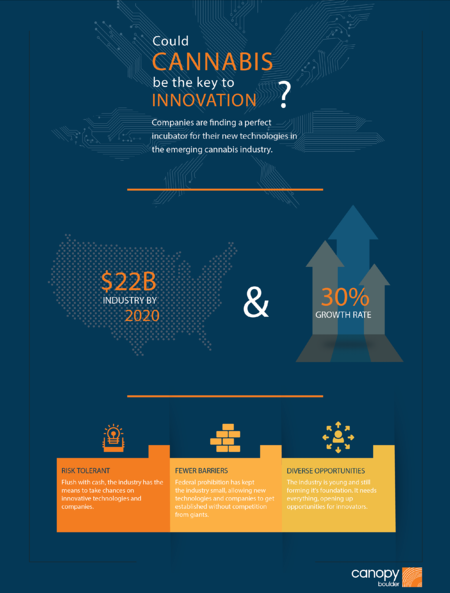 canopy_tech_infographic-1-218825-edited